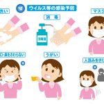 藤沢 美容院 美容室 ヘアサロン お知らせ コロナウィルス 緊急事態宣言